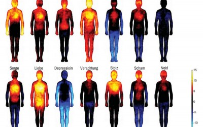 Wie Emotionen und Körper zusammen hängen und warum Glück produktiver macht