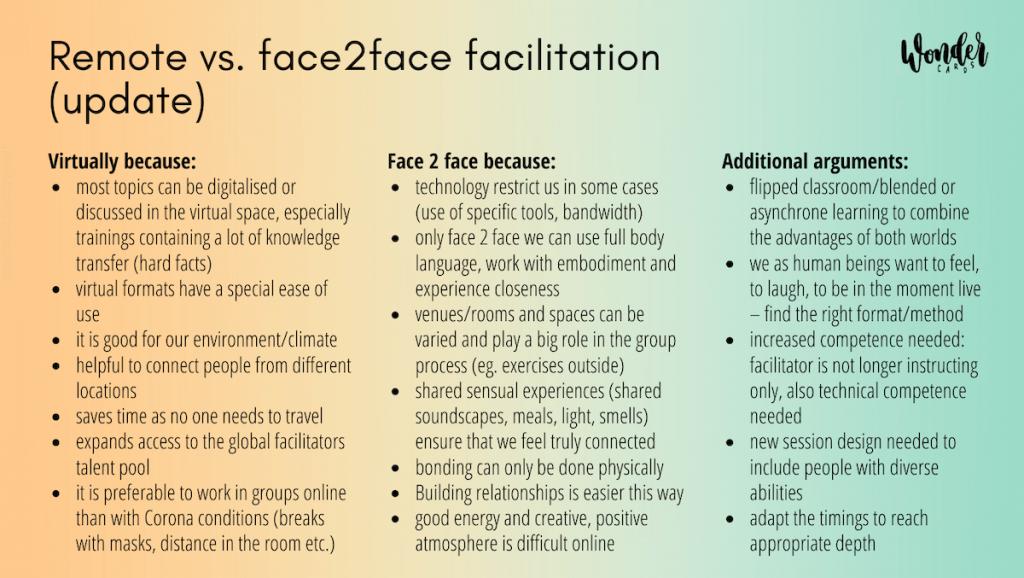petranovskaja moderation virtuell face2face argumente