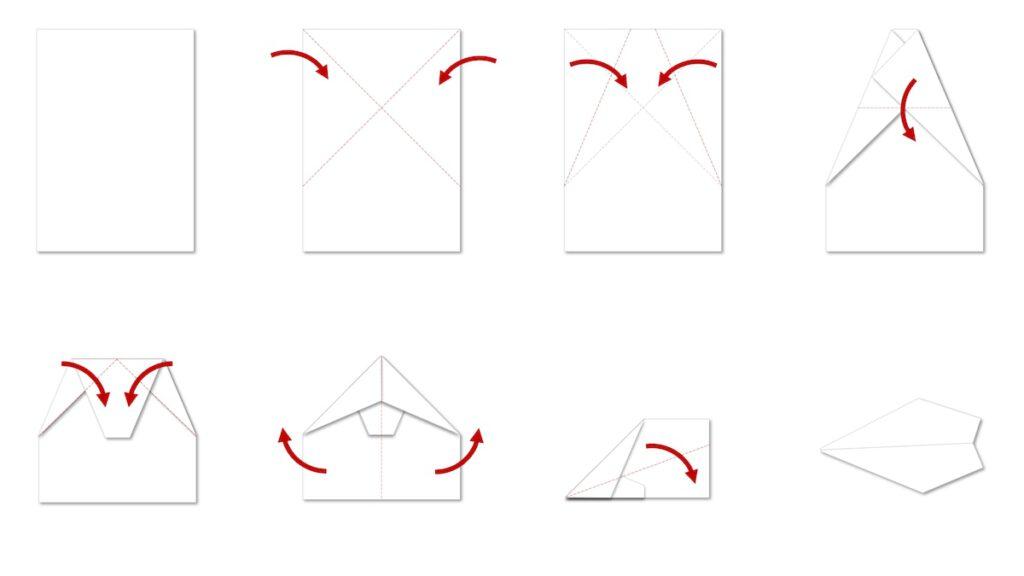 petranovskaja facilitation Papierflugzeug
